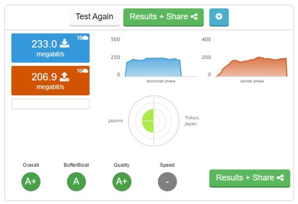 dslreport speedtest result